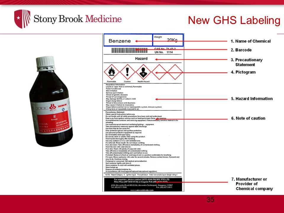 New GHS Labeling 35