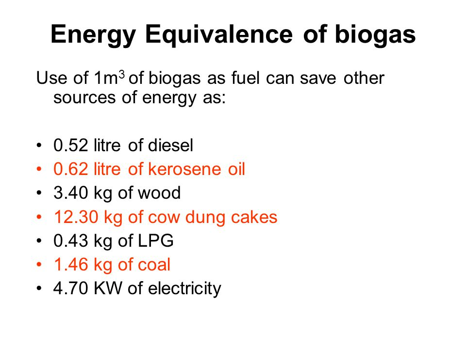 Energy Equivalence of biogas Use of 1m 3 of biogas as fuel can save other sources of energy as: 0.52 litre of diesel 0.62 litre of kerosene oil 3.40 k
