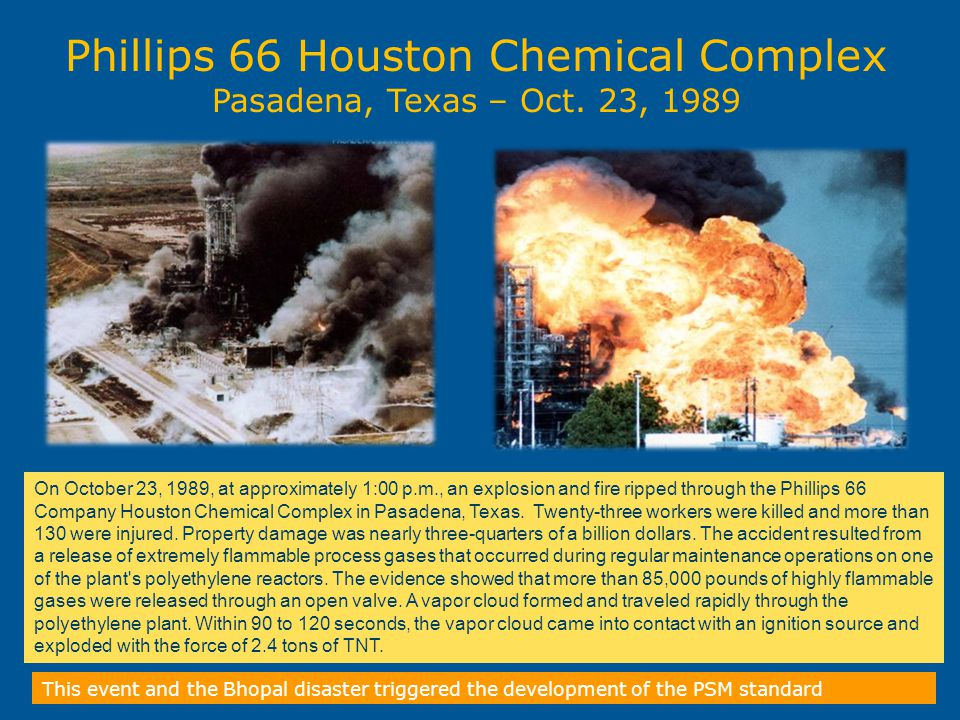 This event and the Bhopal disaster triggered the development of the PSM standard Phillips 66 Houston Chemical Complex Pasadena, Texas – Oct. 23, 1989