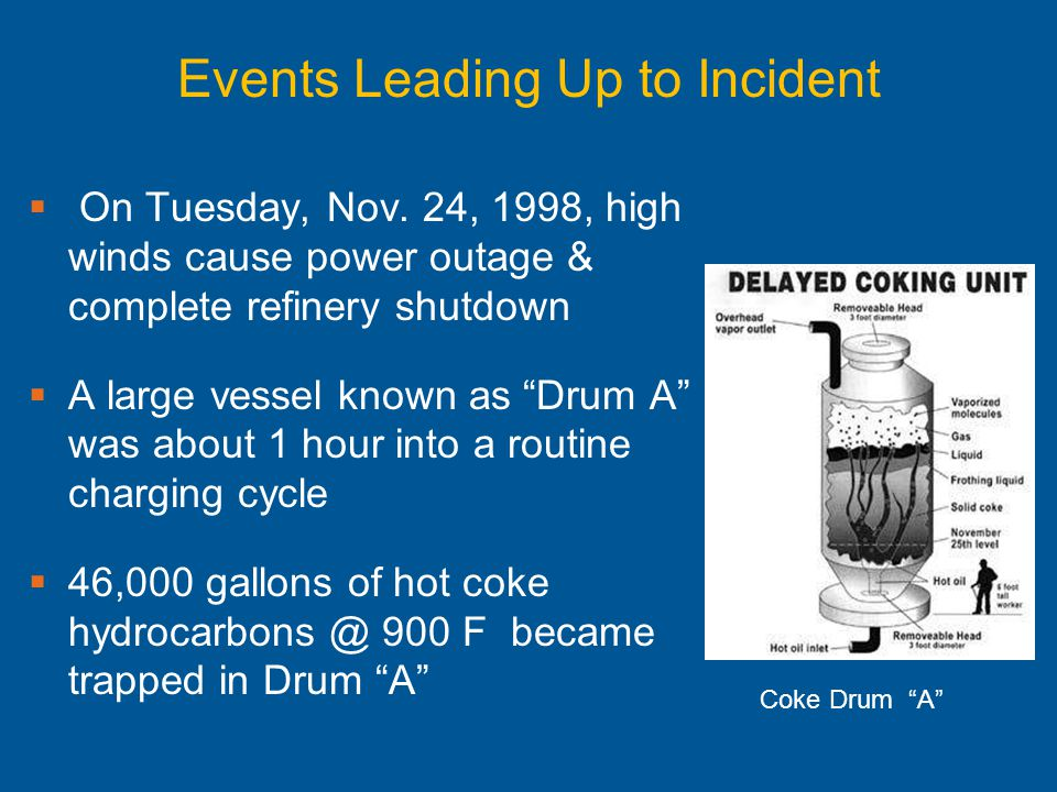 "Events Leading Up to Incident  On Tuesday, Nov. 24, 1998, high winds cause power outage & complete refinery shutdown  A large vessel known as ""Drum"