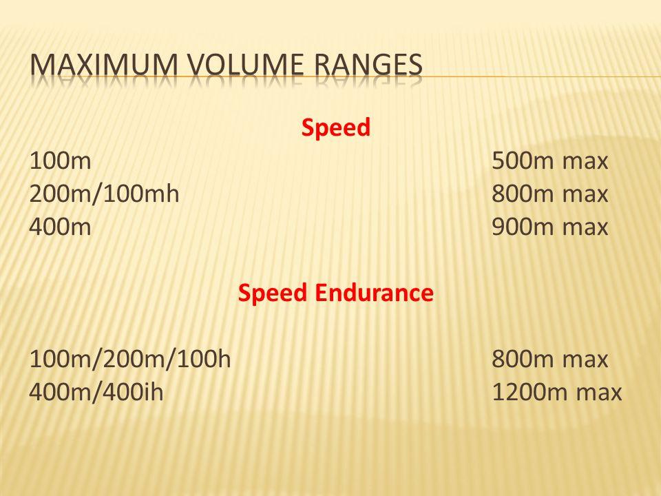 Speed 100m 500m max 200m/100mh 800m max 400m 900m max Speed Endurance 100m/200m/100h 800m max 400m/400ih 1200m max
