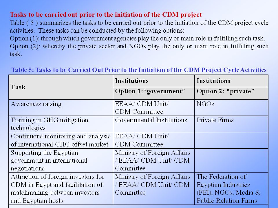 Tasks to be carried out prior to the initiation of the CDM project Table ( 5 ) summarizes the tasks to be carried out prior to the initiation of the CDM project cycle activities.