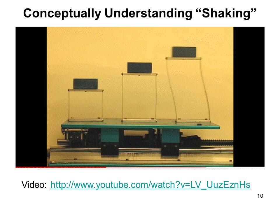 "10 Conceptually Understanding ""Shaking"" Video: http://www.youtube.com/watch?v=LV_UuzEznHshttp://www.youtube.com/watch?v=LV_UuzEznHs"