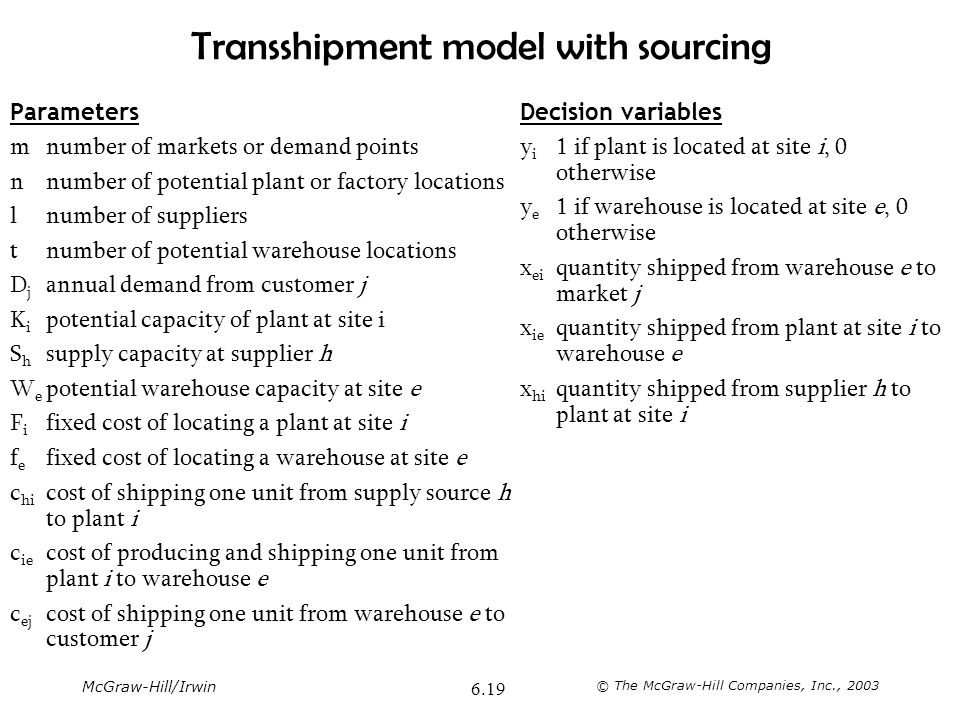 McGraw-Hill/Irwin © The McGraw-Hill Companies, Inc., 2003 6.19 Transshipment model with sourcing Parameters mnumber of markets or demand points nnumbe