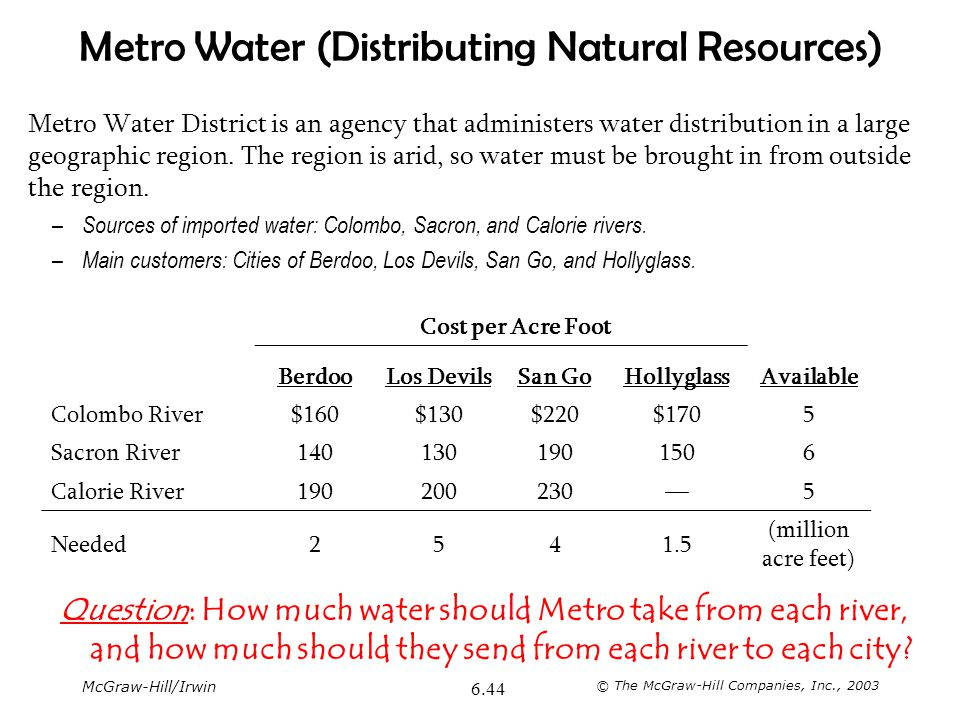 McGraw-Hill/Irwin © The McGraw-Hill Companies, Inc., 2003 6.44 Metro Water (Distributing Natural Resources) Metro Water District is an agency that adm