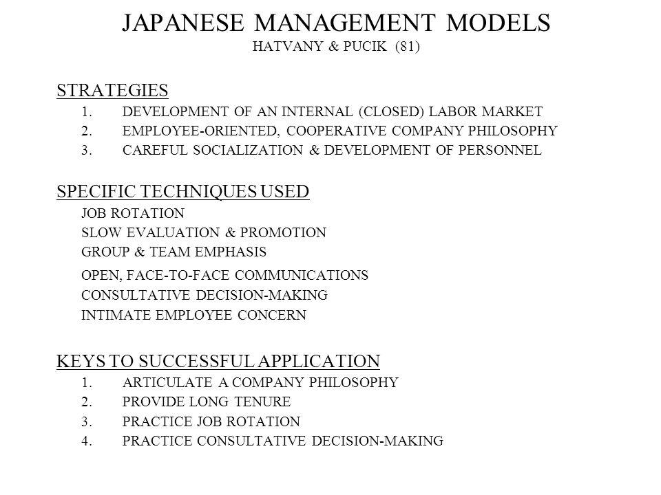 JAPANESE MANAGEMENT MODELS HATVANY & PUCIK (81) STRATEGIES 1.DEVELOPMENT OF AN INTERNAL (CLOSED) LABOR MARKET 2.EMPLOYEE-ORIENTED, COOPERATIVE COMPANY