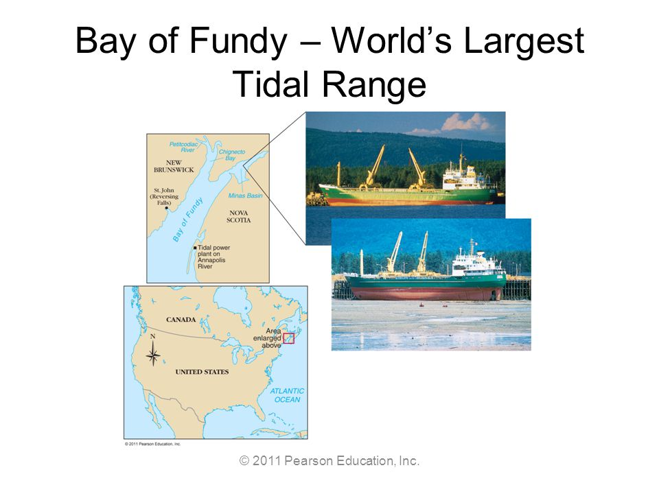 © 2011 Pearson Education, Inc. Bay of Fundy – World's Largest Tidal Range