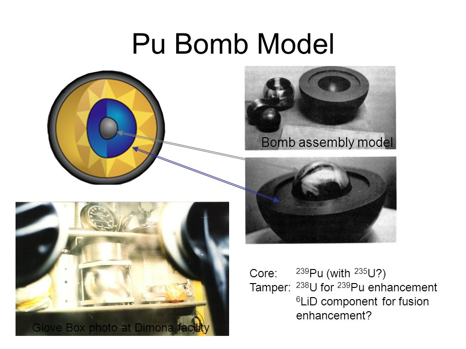 Pu Bomb Model Core: 239 Pu (with 235 U ) Tamper: 238 U for 239 Pu enhancement 6 LiD component for fusion enhancement.