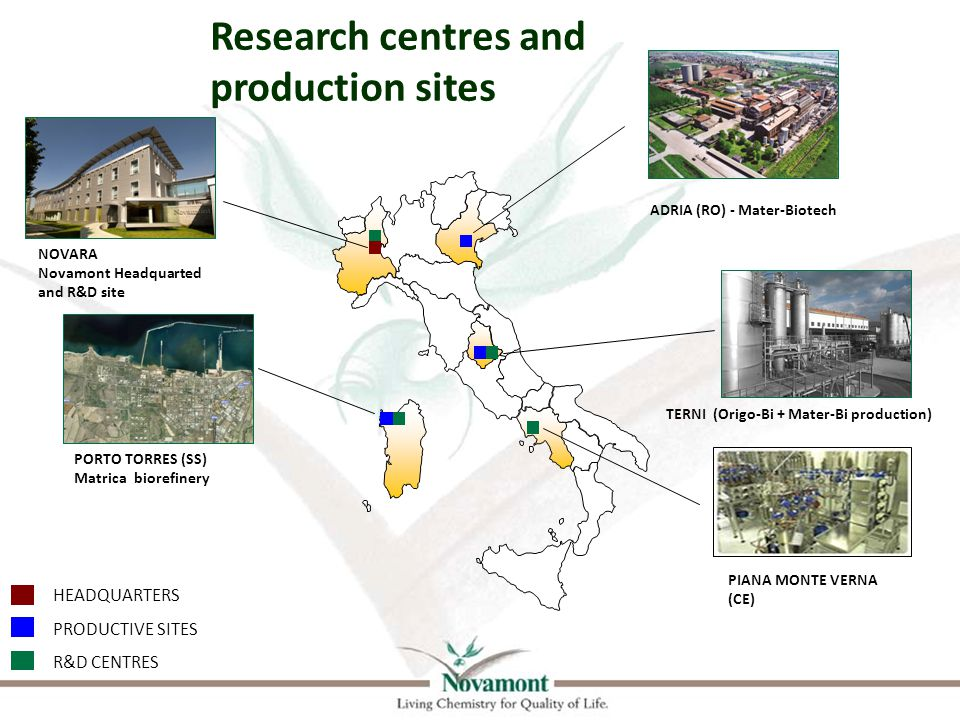 HEADQUARTERS PRODUCTIVE SITES R&D CENTRES PORTO TORRES (SS) Matrica biorefinery TERNI (Origo-Bi + Mater-Bi production) NOVARA Novamont Headquarted and