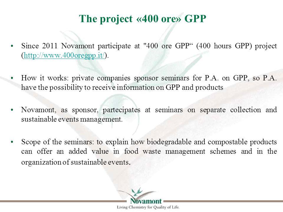 The project «400 ore» GPP Since 2011 Novamont participate at