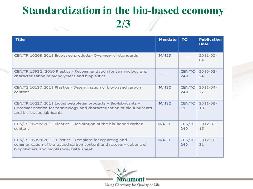 CO2 eq processo smaltimento The Eco-events in Umbria Region 2/2