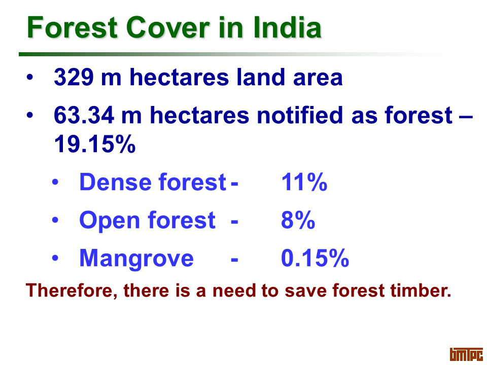 Forest Cover in India 329 m hectares land area 63.34 m hectares notified as forest – 19.15% Dense forest-11% Open forest-8% Mangrove-0.15% Therefore, there is a need to save forest timber.
