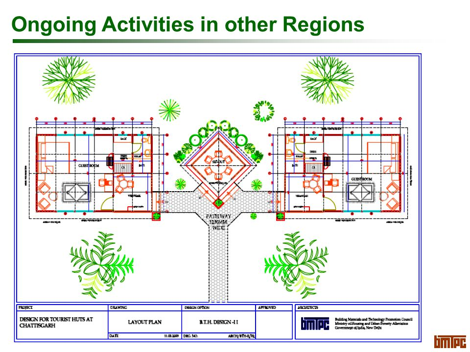 Ongoing Activities in other Regions