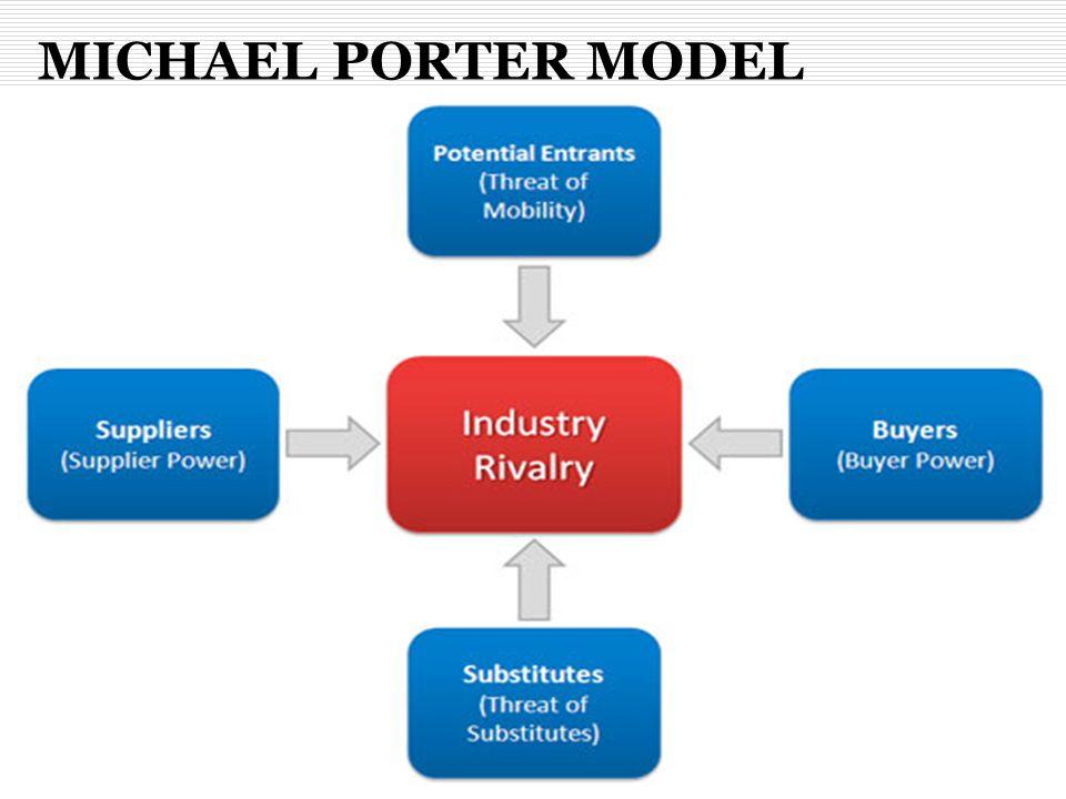 MICHAEL PORTER MODEL