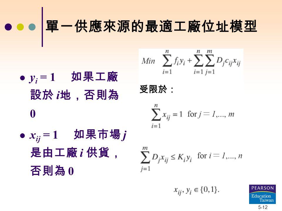 5-12 單一供應來源的最適工廠位址模型 y i = 1 如果工廠 設於 i 地,否則為 0 x ij = 1 如果市場 j 是由工廠 i 供貨, 否則為 0 受限於: