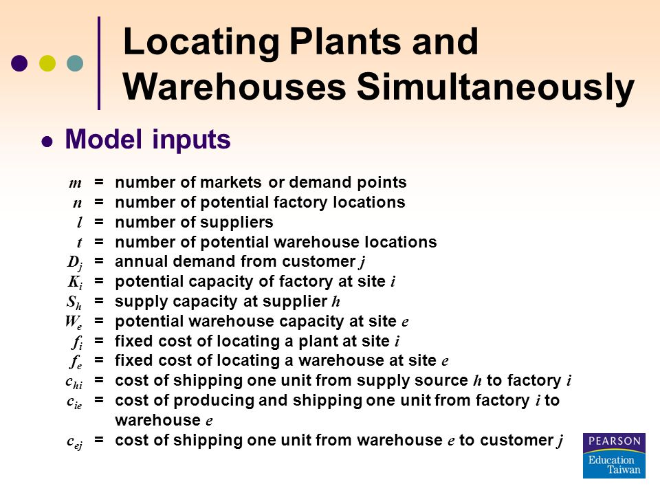 Model inputs m =number of markets or demand points n =number of potential factory locations l =number of suppliers t =number of potential warehouse locations D j =annual demand from customer j K i =potential capacity of factory at site i S h =supply capacity at supplier h W e =potential warehouse capacity at site e f i =fixed cost of locating a plant at site i f e =fixed cost of locating a warehouse at site e c hi =cost of shipping one unit from supply source h to factory i c ie =cost of producing and shipping one unit from factory i to warehouse e c ej =cost of shipping one unit from warehouse e to customer j