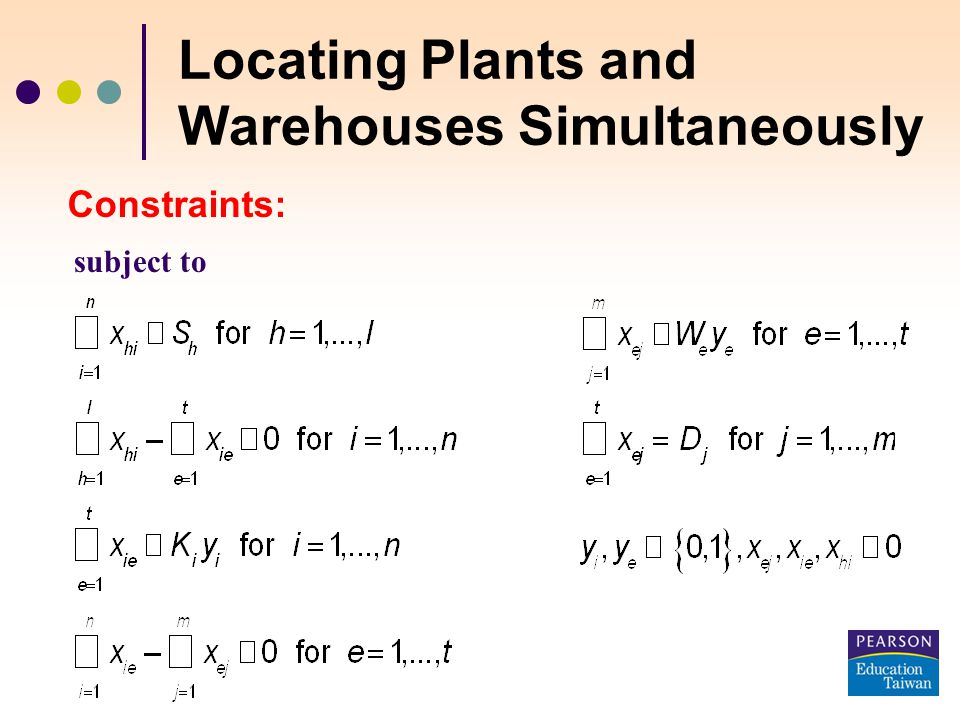 Locating Plants and Warehouses Simultaneously subject to Constraints: