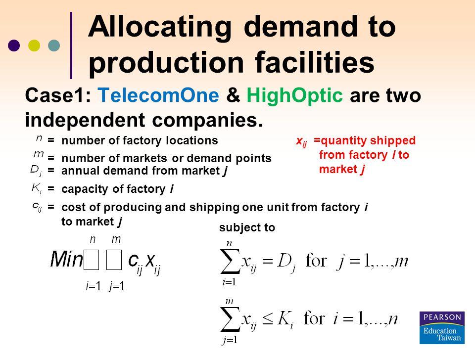 5-4 生產設施的需求分配 市場由哪個工廠服務? 工廠使用哪個供應來源? x ij = 每年自工廠 i 至市場 j 之裝運數量 受限於: