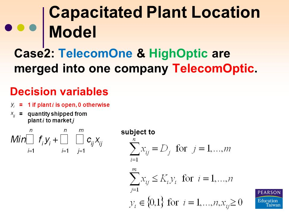 Capacitated Plant Location Model =quantity shipped from plant i to market j =1 if plant i is open, 0 otherwise subject to Decision variables Case2: TelecomOne & HighOptic are merged into one company TelecomOptic.