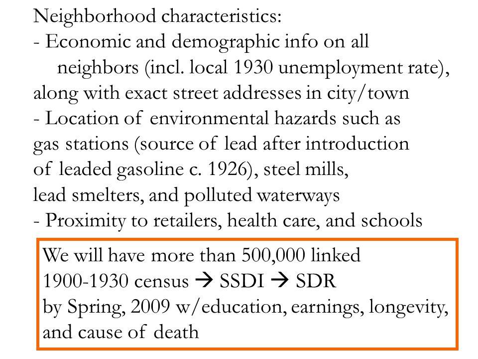 Neighborhood characteristics: - Economic and demographic info on all neighbors (incl.