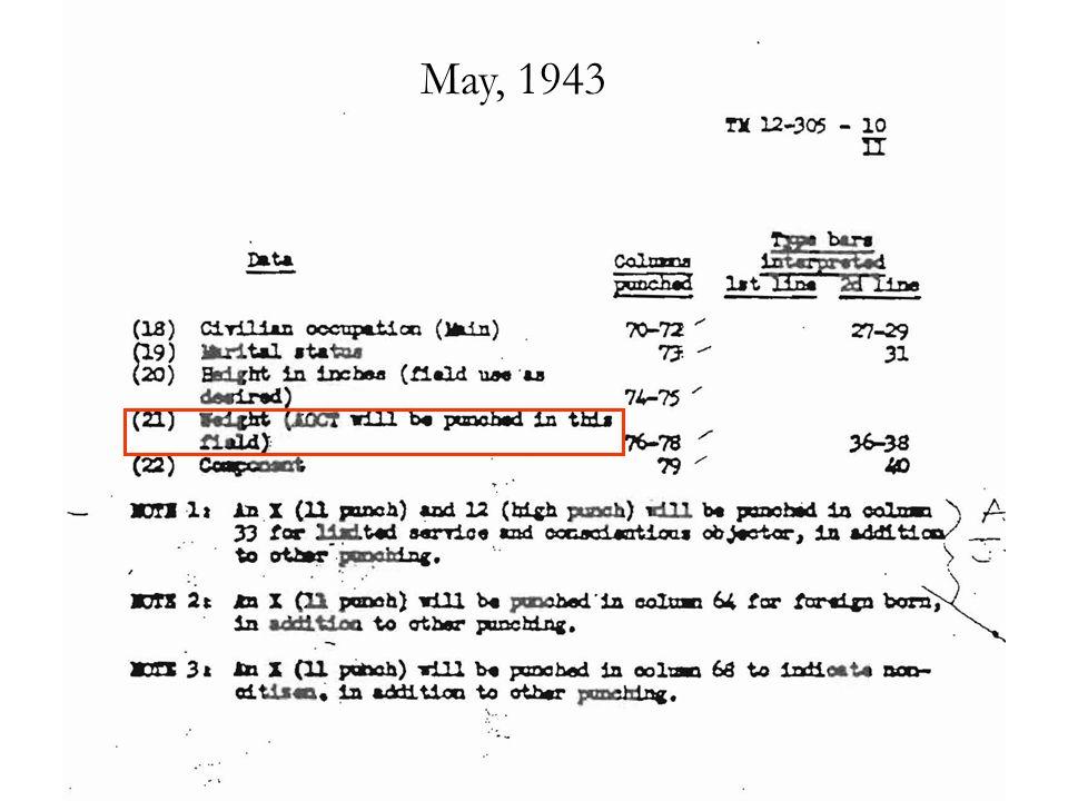 May, 1943