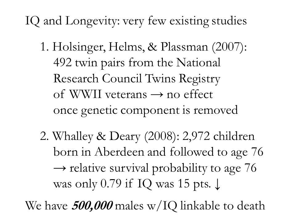 IQ and Longevity: very few existing studies 1.