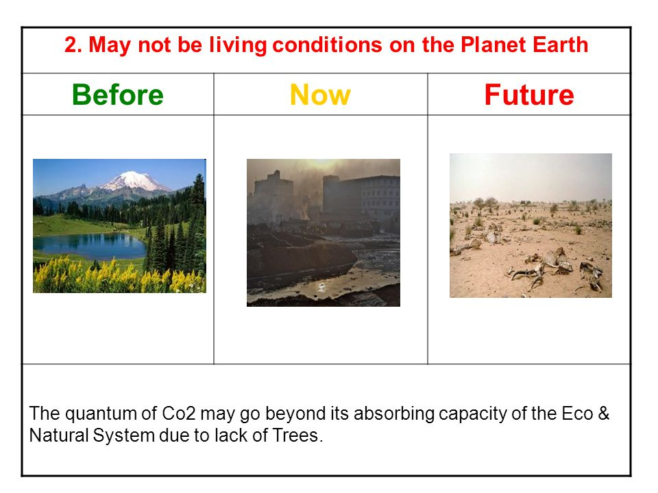 2. May not be living conditions on the Planet Earth BeforeNowFuture The quantum of Co2 may go beyond its absorbing capacity of the Eco & Natural Syste