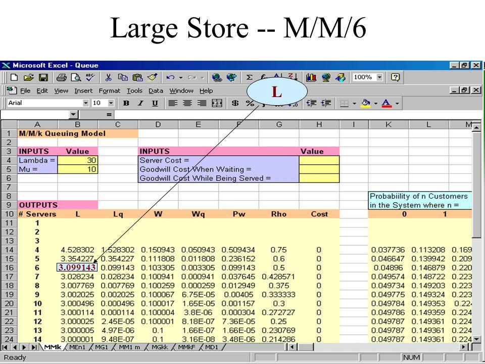 Large Store -- M/M/6 3.099143 L