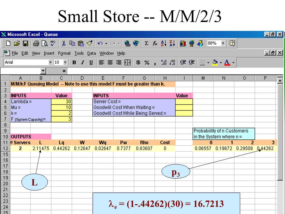 Small Store -- M/M/2/3 L p3p3 e = (1-.44262)(30) = 16.7213
