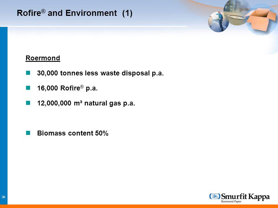 36 Rofire ® and Environment (1) Roermond 30,000 tonnes less waste disposal p.a. 16,000 Rofire ® p.a. 12,000,000 m³ natural gas p.a. Biomass content 50