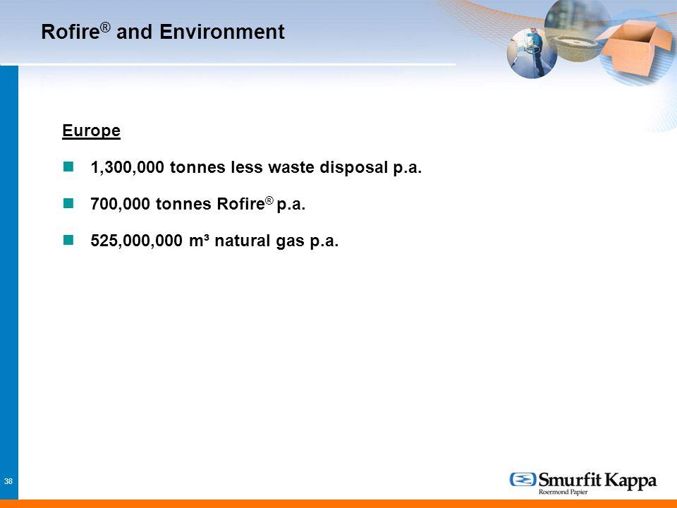 38 Rofire ® and Environment Europe 1,300,000 tonnes less waste disposal p.a. 700,000 tonnes Rofire ® p.a. 525,000,000 m³ natural gas p.a.