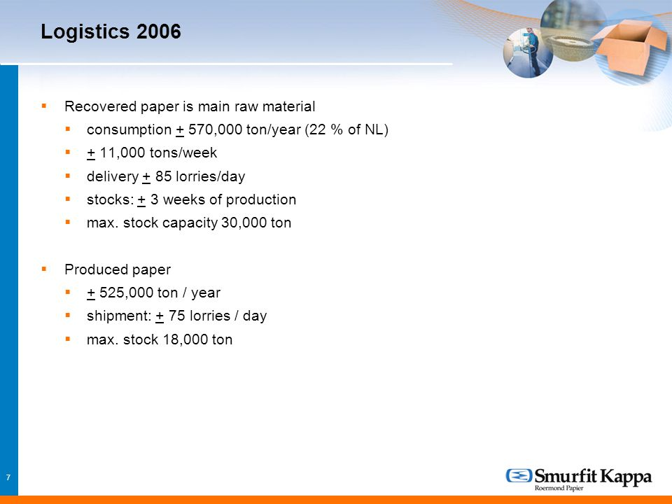 7 Logistics 2006  Recovered paper is main raw material  consumption + 570,000 ton/year (22 % of NL)  + 11,000 tons/week  delivery + 85 lorries/day