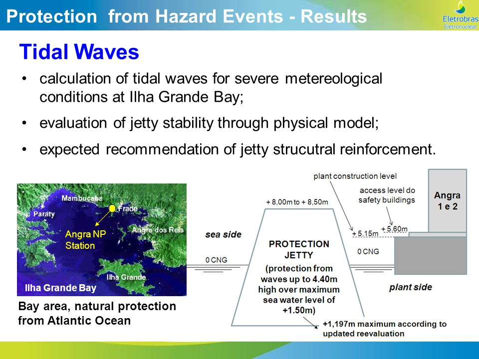 Tidal Waves Protection from Hazard Events - Results calculation of tidal waves for severe metereological conditions at Ilha Grande Bay; evaluation of