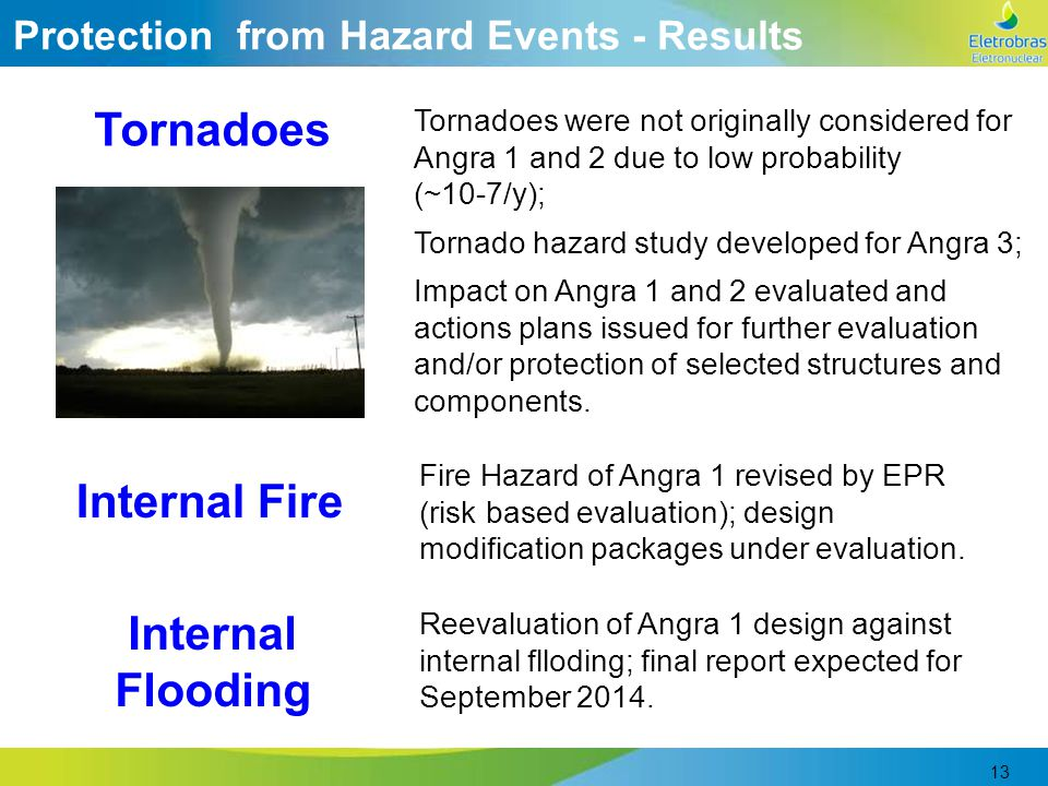 13 Tornadoes Protection from Hazard Events - Results Tornadoes were not originally considered for Angra 1 and 2 due to low probability (~10-7/y); Tornado hazard study developed for Angra 3; Impact on Angra 1 and 2 evaluated and actions plans issued for further evaluation and/or protection of selected structures and components.