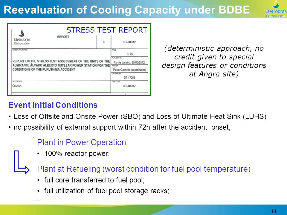 14 Reevaluation of Cooling Capacity under BDBE STRESS TEST REPORT Event Initial Conditions Loss of Offsite and Onsite Power (SBO) and Loss of Ultimate