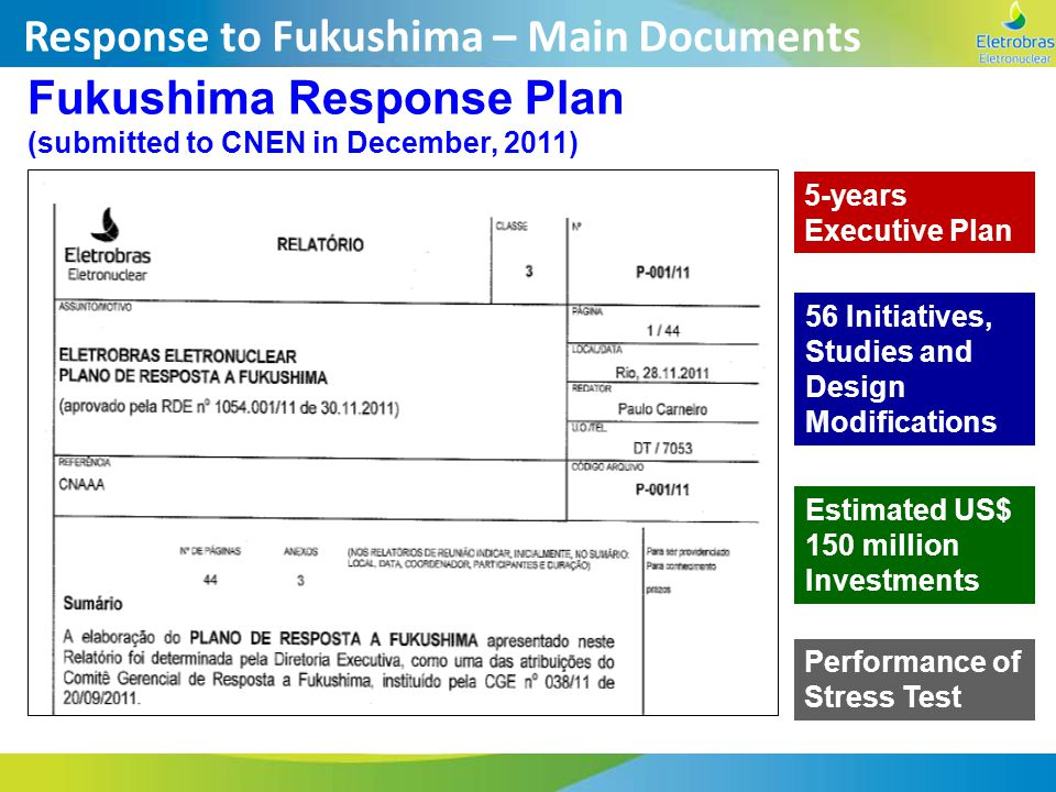 Fukushima Response Plan (submitted to CNEN in December, 2011) 56 Initiatives, Studies and Design Modifications Estimated US$ 150 million Investments Performance of Stress Test Response to Fukushima – Main Documents 5-years Executive Plan