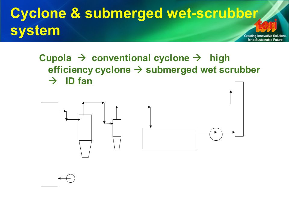 Cyclone & submerged wet-scrubber system Cupola  conventional cyclone  high efficiency cyclone  submerged wet scrubber  ID fan
