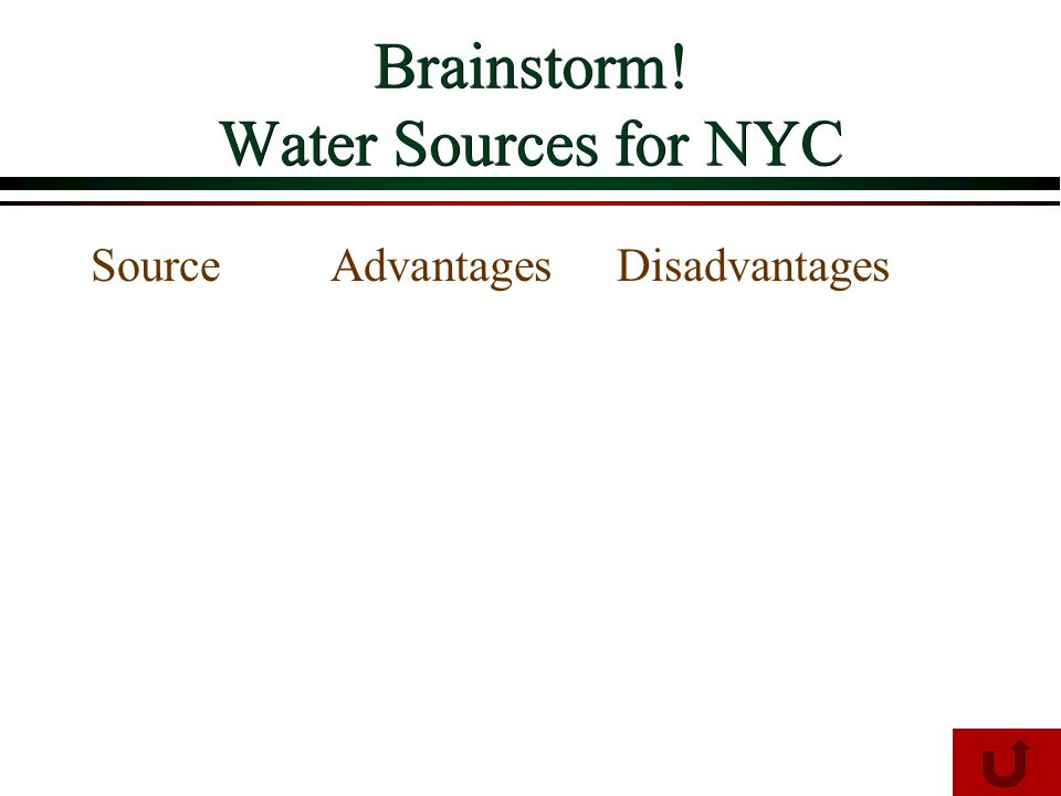 Brainstorm! Water Sources for NYC SourceAdvantagesDisadvantages