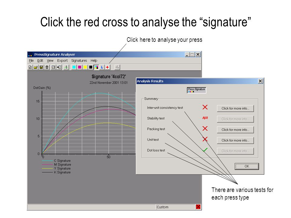 Click the red cross to analyse the signature Click here to analyse your press There are various tests for each press type