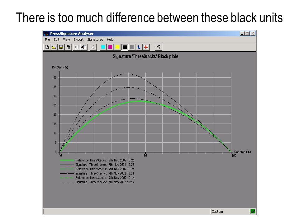 There is too much difference between these black units