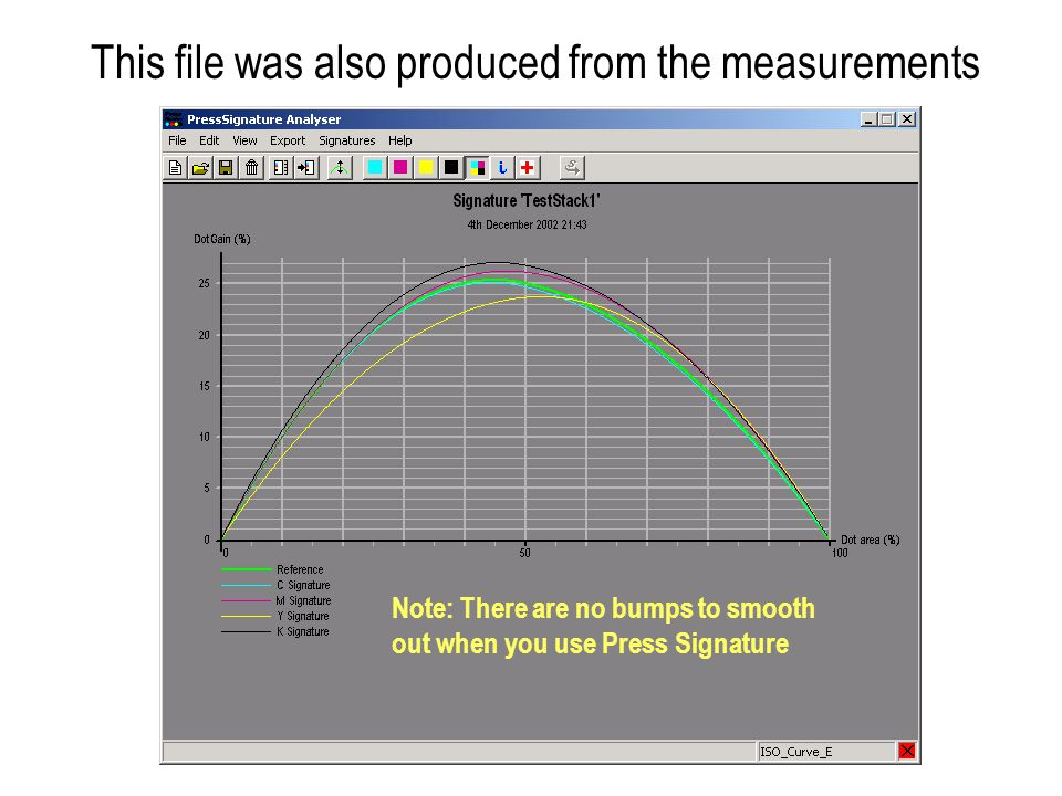 This file was also produced from the measurements Note: There are no bumps to smooth out when you use Press Signature