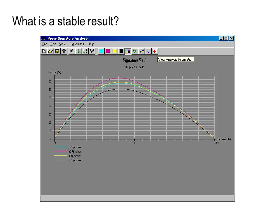 What is a stable result