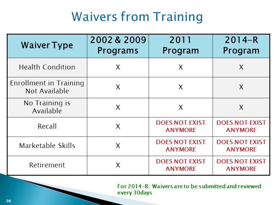 36 Waiver Type 2002 & 2009 Programs 2011 Program 2014-R Program Health ConditionXXX Enrollment in Training Not Available XXX No Training is Available XXX RecallX DOES NOT EXIST ANYMORE Marketable SkillsX DOES NOT EXIST ANYMORE RetirementX DOES NOT EXIST ANYMORE For 2014-R: Waivers are to be submitted and reviewed every 30days