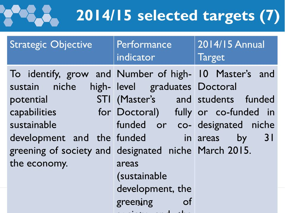 2014/15 selected targets (7) Strategic ObjectivePerformance indicator 2014/15 Annual Target To identify, grow and sustain niche high- potential STI ca