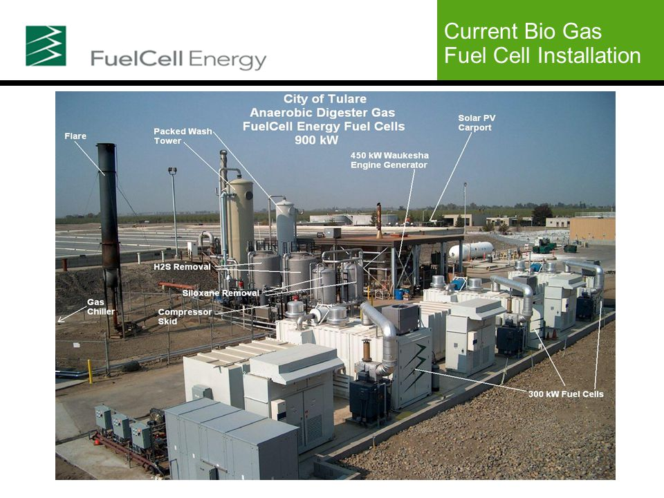 Current Bio Gas Fuel Cell Installation