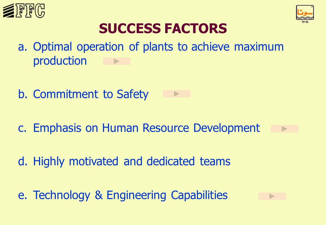 SUCCESS FACTORS a.Optimal operation of plants to achieve maximum production b.Commitment to Safety c.Emphasis on Human Resource Development d.Highly motivated and dedicated teams e.Technology & Engineering Capabilities