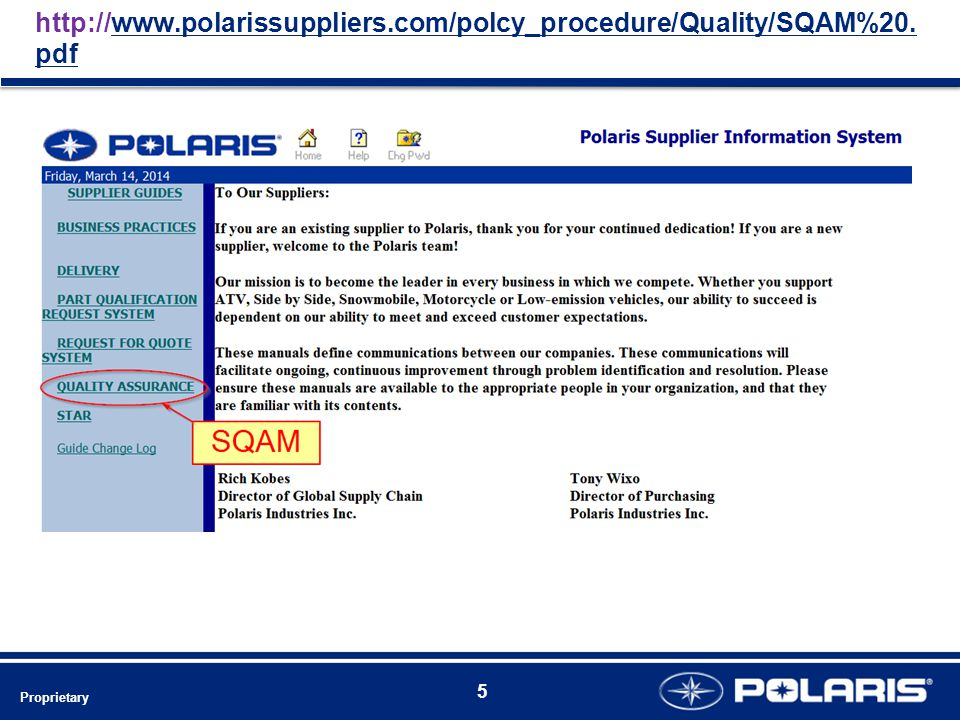 SQAM Table of Contents 6 Proprietary