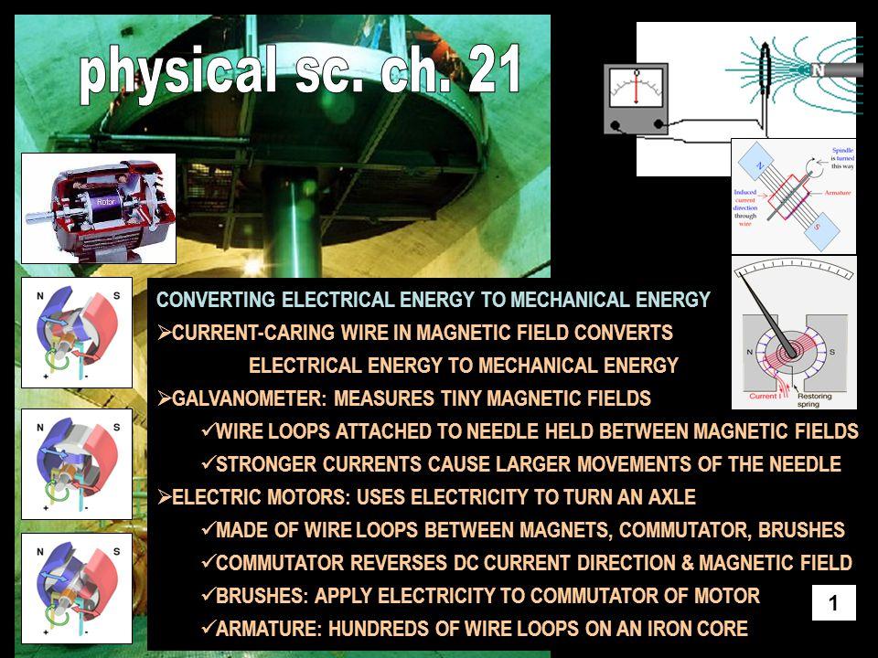 http://static.howstuffworks.com/gif/hydropower-plant-usrb-shaft.jpg http://ga.water.usgs.gov/edu/pictures/hyturbine.jpg http://www.easy2source.com/products/images/4054.jpg http://www.rcboataholic.com/images/Motor/Current-Generator.gif http://en.wikipedia.org/wiki/Induction_motor http://www.mnpower.com/about_electricity/images/generator.jpg http://www.regentsprep.org/Regents/physics/phys03/apotdif/battery.gif http://www.antonine-education.co.uk/Physics_GCSE/Unit_1/Topic_4/turbine.jpg http://www.nzgeothermal.org.nz/geothermal_energy/images/pan5-sm-turbine-generator.jpg http://www.tva.gov/power/images/coalart.gif http://tammi.tamu.edu/photos/Coal%20%20Stacks.JPG http://www.iaea.org/img/assets/2413/a005559_hm_300x200.jpg http://ppm.intergraph.com/library/gv2001/pbsren25.jpg http://geothermal.marin.org/GEOpresentation/images/img037.jpg http://www.euronuclear.org/info/encyclopedia/images/pressurized.gif http://www.photo.net/photo/pcd0278/wind-farm-30.4.jpg http://www.daws.com.au/Images/high_res/Albany/albany%20wind%20farm%20tourist%20area.jpg http://www.energyseer.com/index_files/high%20tension%20power%20lines.JPG http://www.solarwarrior.com/pictures/electric-meter.jpg http://www.kinden.co.jp/english/example/images/img_japan12.jpg http://www.nrel.gov/ncpv/documents/images/figure1.jpg http://www.worsleyschool.net/science/files/transformers/transformer.gif http://www.cityoflafayettega.org/electricdeptpk.jpg http://www.tiscali.co.uk/reference/encyclopaedia/hutchinson/images/0008n030.jpg http://www.physlink.com/Education/AskExperts/ae427.cfm http://www.slcc.edu/schools/hum_sci/physics/tutor/2220/em_induction/ http://212.84.179.117/i/Thomas%20Edison.jpg http://images.art.com/images/-/Thomas-Edison/Early-light-bulbs-left-first-commercial-light-bulb-right-electric- filament-lamp-1879-Giclee-Print-C11724555.jpeg http://www.sciencetech.technomuses.ca/english/collection/images/coll_lighting_01.jpg http://www.swehs.co.uk/docs/photos/edison1.jpg http://images.cliftonhill.com/20050901
