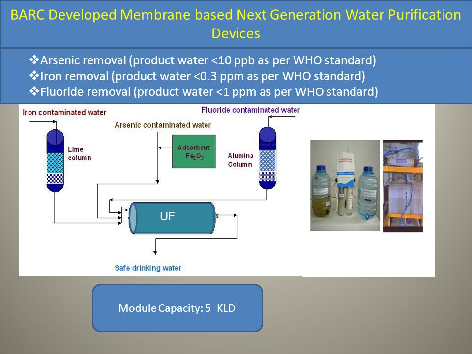 BARC Developed Membrane based Next Generation Water Purification Devices  Arsenic removal (product water <10 ppb as per WHO standard)  Iron removal (product water <0.3 ppm as per WHO standard)  Fluoride removal (product water <1 ppm as per WHO standard) Module Capacity: 5 KLD UF