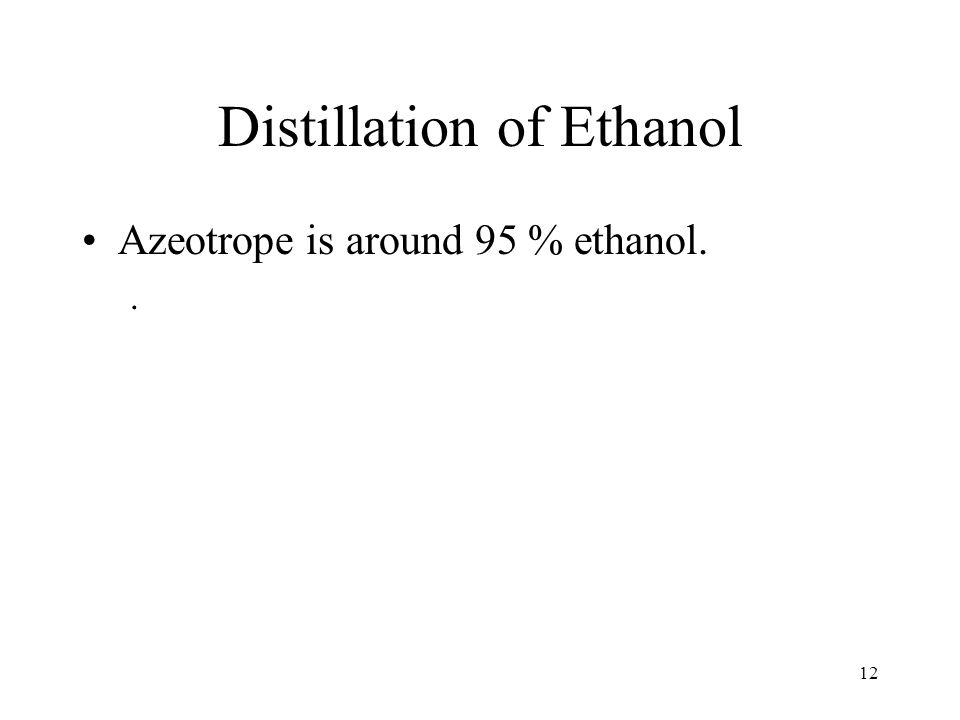 12 Distillation of Ethanol Azeotrope is around 95 % ethanol..